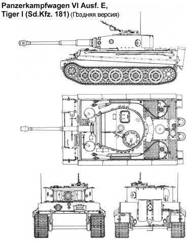 Второй мировой войны первый бой танка
